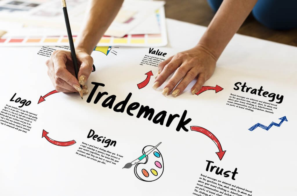 Registering a Trademark Before You Start Franchising